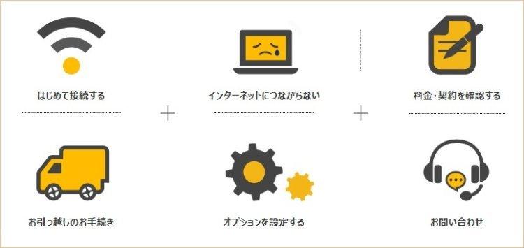 SoftBank 光 サポートページ