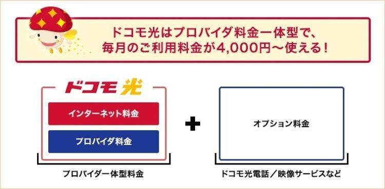 ドコモ光 プロバイダ一体型の基本料金
