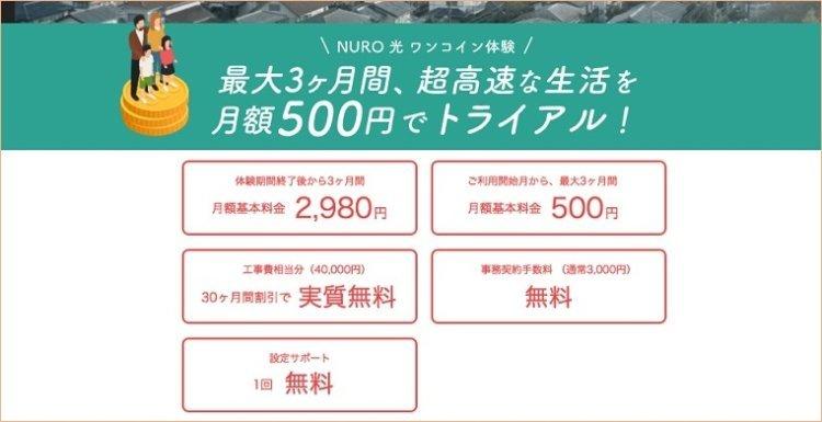 NURO光を試してみたいだけならワンコイン体験